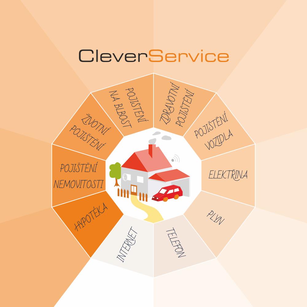 Dům s infografikou financí